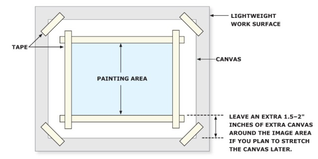 canvas-taped-to-panel
